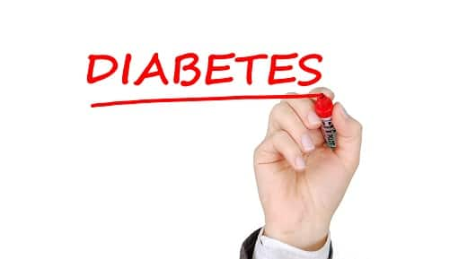 Turmeric Helps to Manage Diabetes